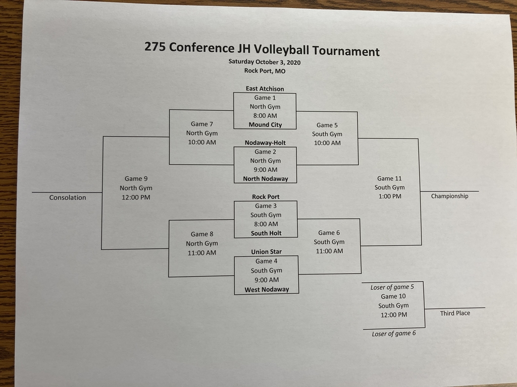 2020 275 Conference JH VB Tournament Bracket