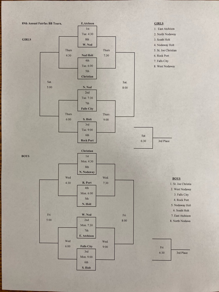 2021 Fairfax BB Tournament Bracket