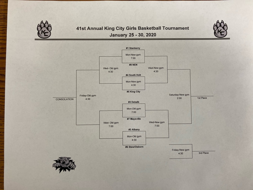 2021  King City Basketball Tournament Brackets