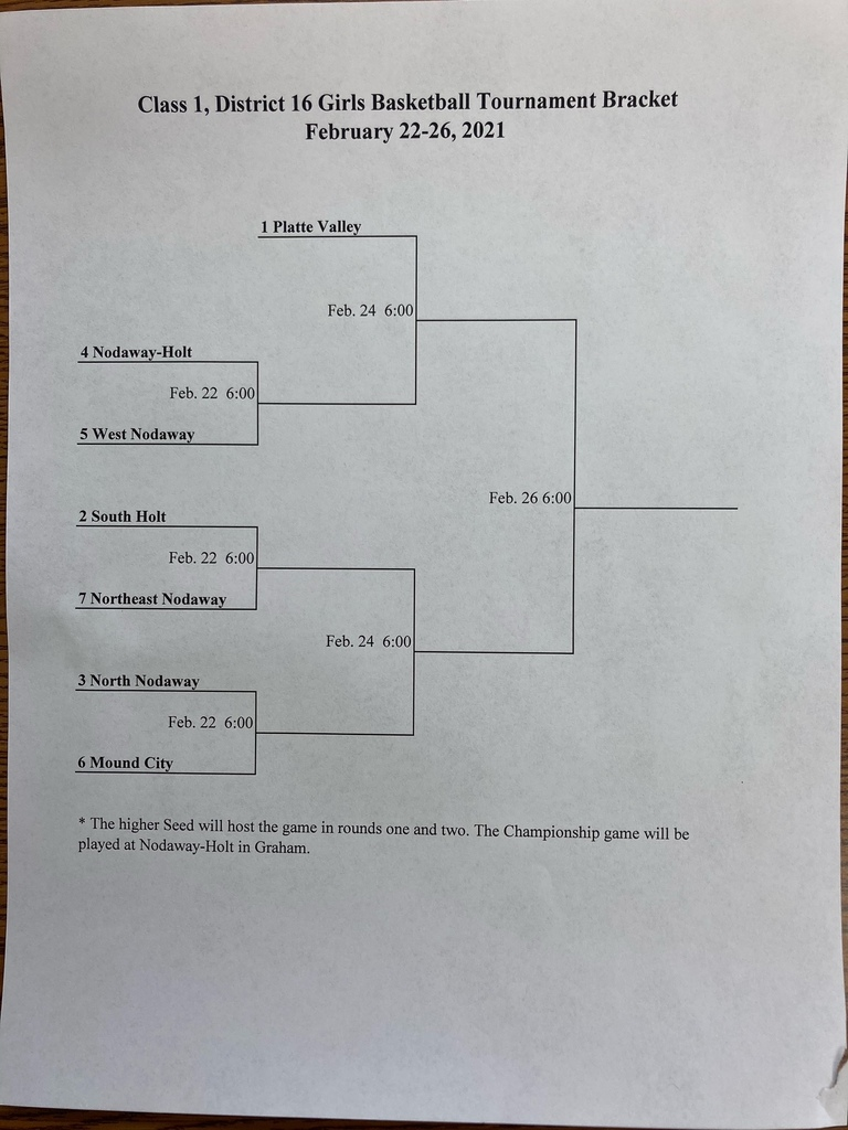 Class 1, District 16 Girls Basketball Tournament Bracket