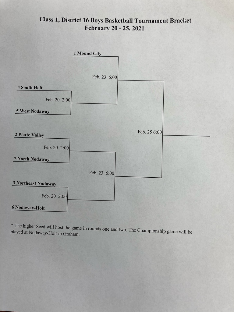 Class 1, District 16 Boys Basketball Tournament Bracket
