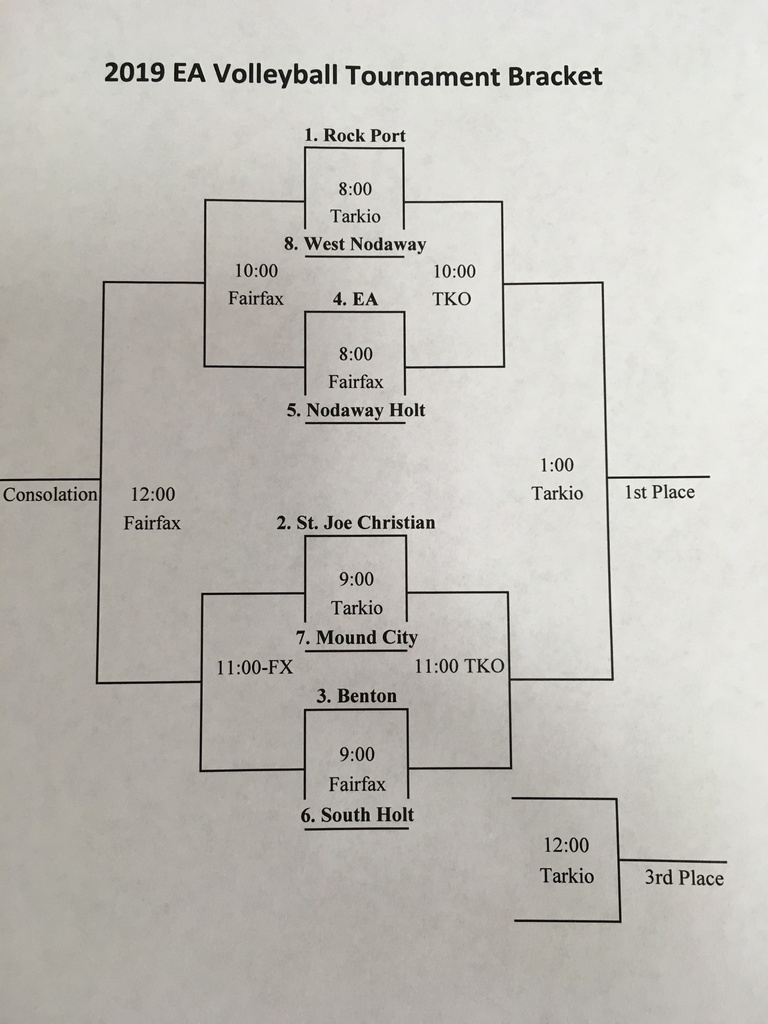 East Atchison Varsity VB Tournament Bracket for Sat., Sept. 7