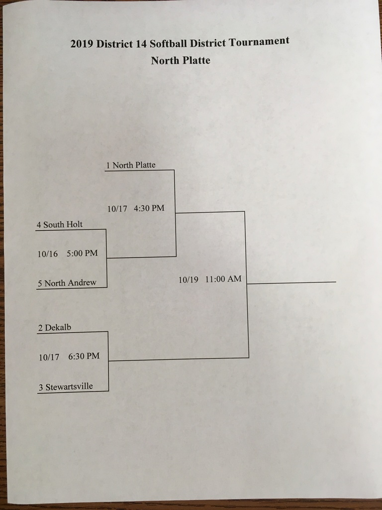 2019 District Softball Bracket