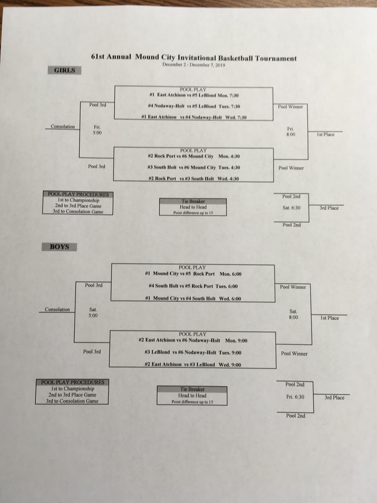 Mound CIty Tournament Bracket
