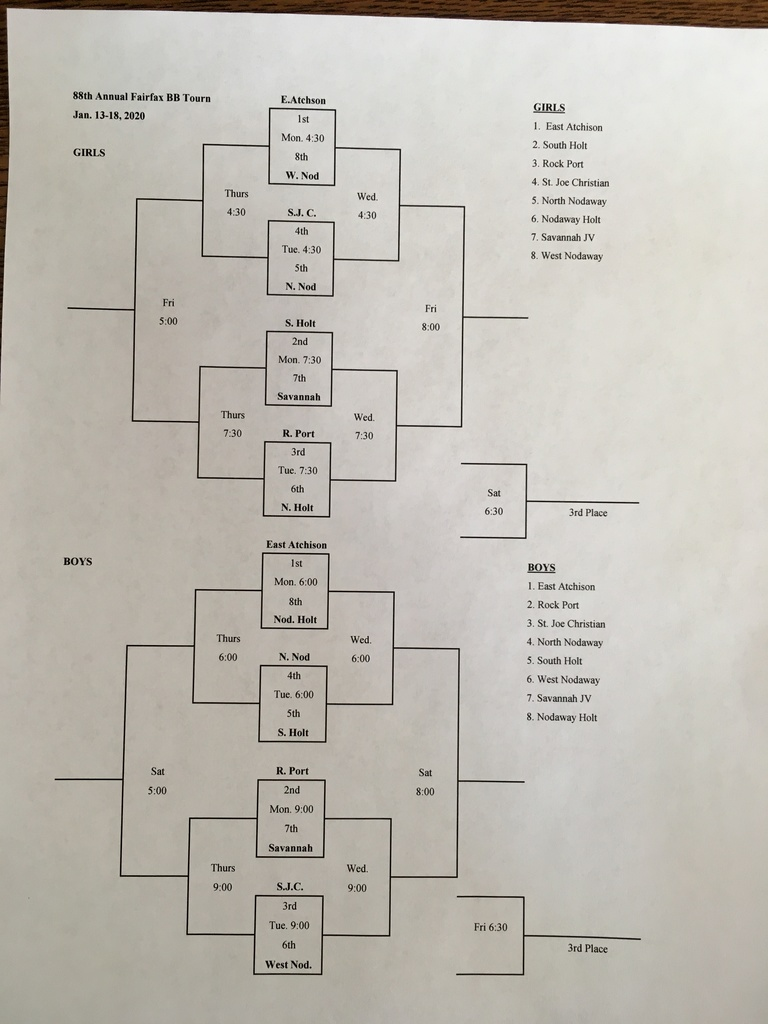 2020 Fairfax Basketball Tournament Bracket