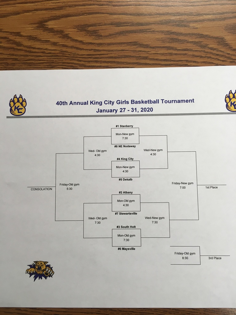 2020 King City Basketball Tournament Brackets