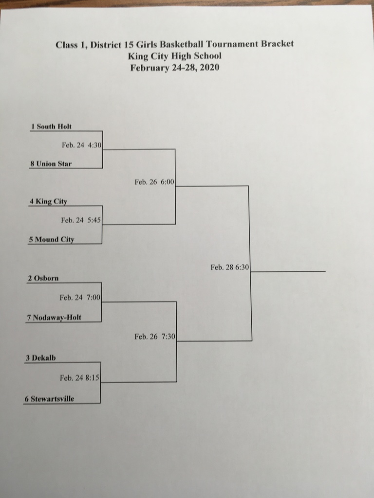 Class 1, District 15 Basketball Tournament Bracket